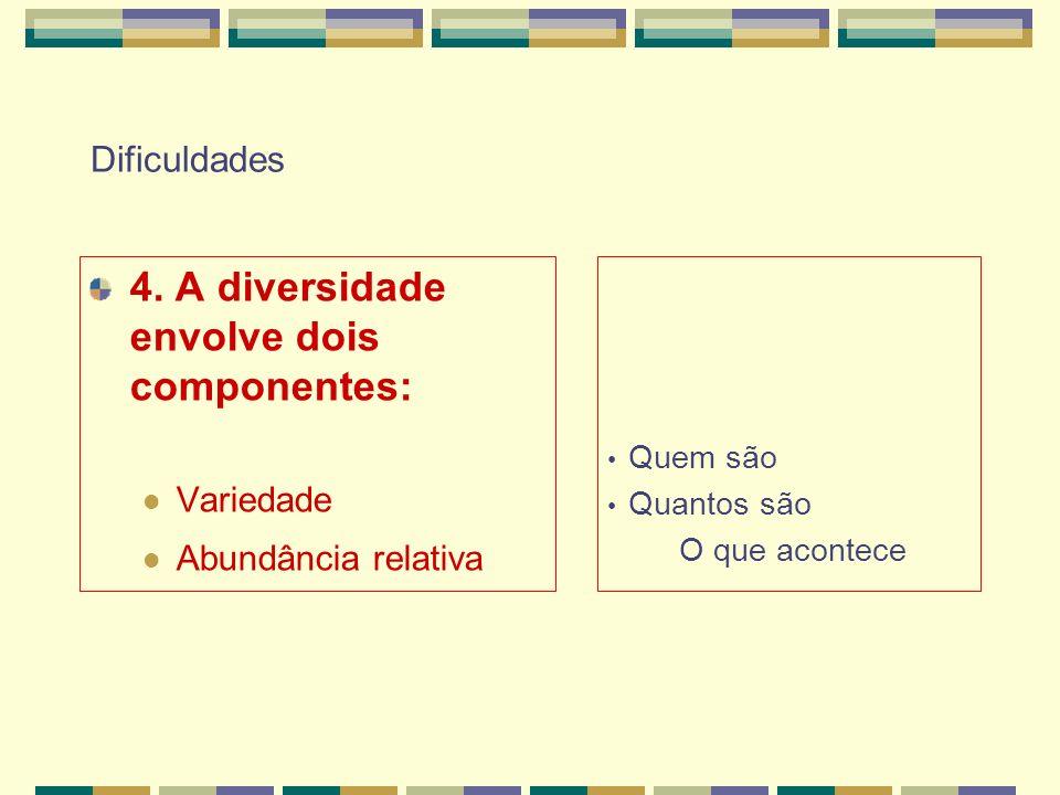 4. A diversidade envolve dois componentes: