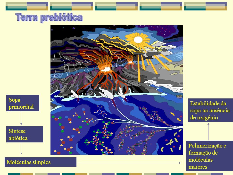 Terra prebiótica Sopa primordial