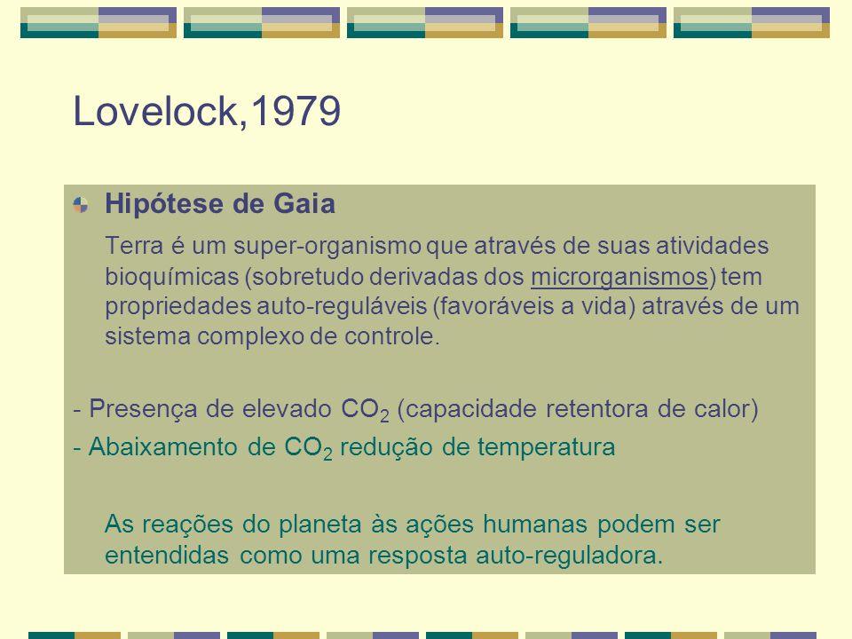 Lovelock,1979 Hipótese de Gaia
