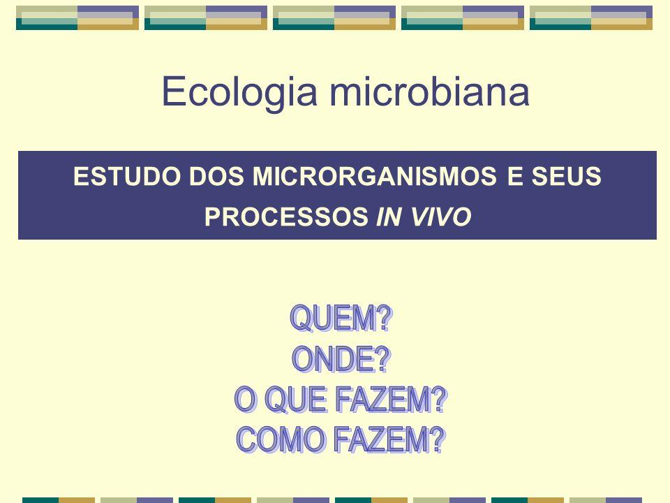 ESTUDO DOS MICRORGANISMOS E SEUS PROCESSOS IN VIVO
