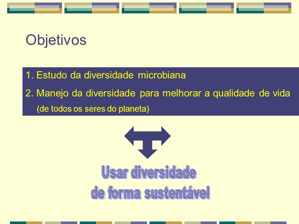 Objetivos 1. Estudo da diversidade microbiana