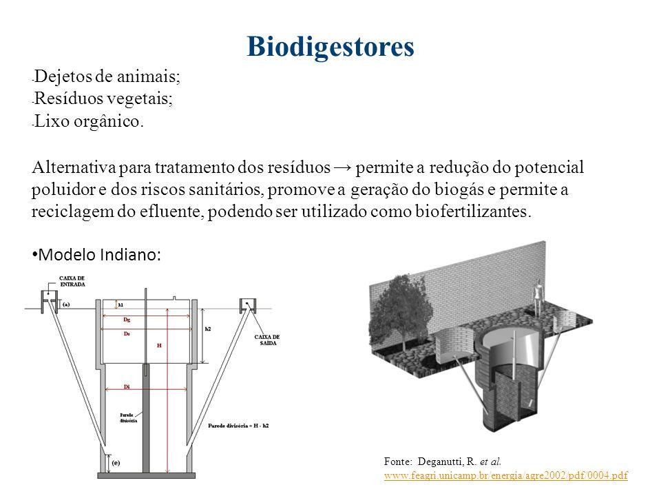 Biodigestores Dejetos de animais; Resíduos vegetais; Lixo orgânico.