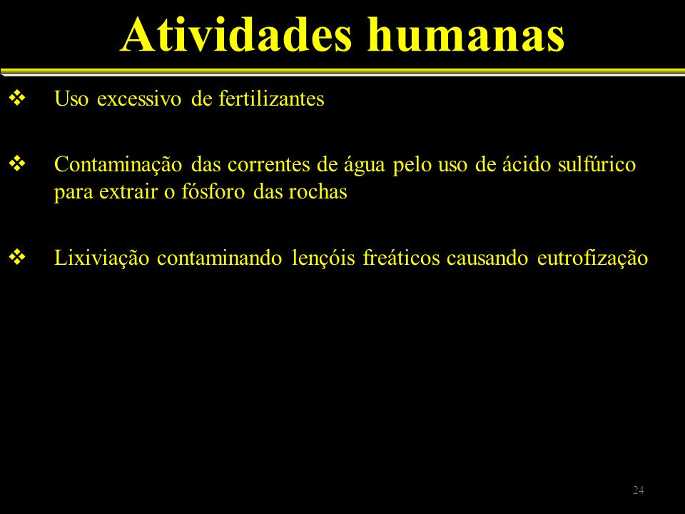 Atividades humanas Uso excessivo de fertilizantes