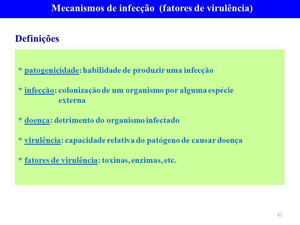 Mecanismos de infecção (fatores de virulência)