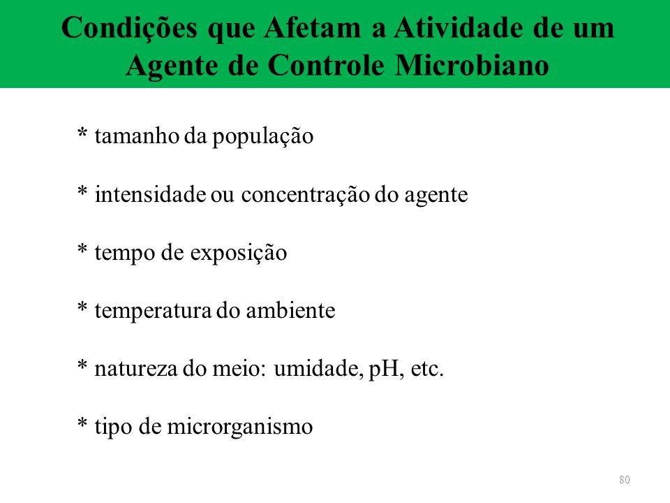 Condições que Afetam a Atividade de um Agente de Controle Microbiano