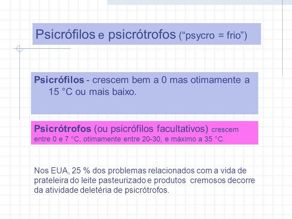 Psicrófilos e psicrótrofos ( psycro = frio )