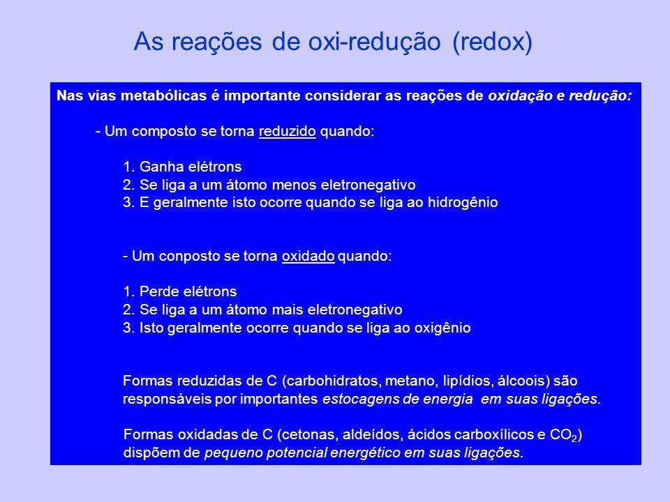 As reações de oxi-redução (redox)