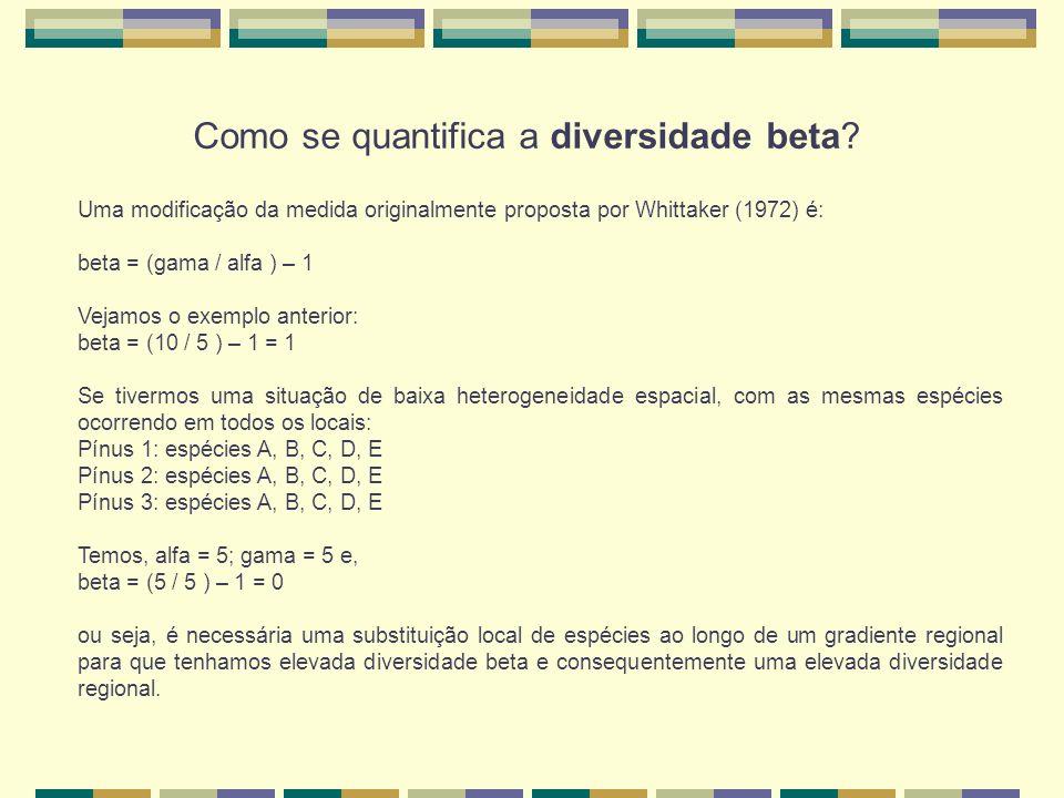 Como se quantifica a diversidade beta