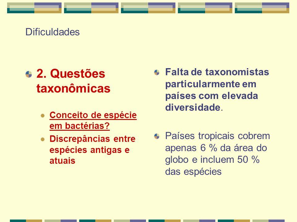 2. Questões taxonômicas Dificuldades