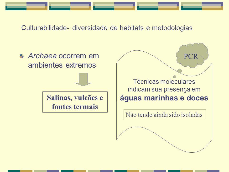 Culturabilidade- diversidade de habitats e metodologias
