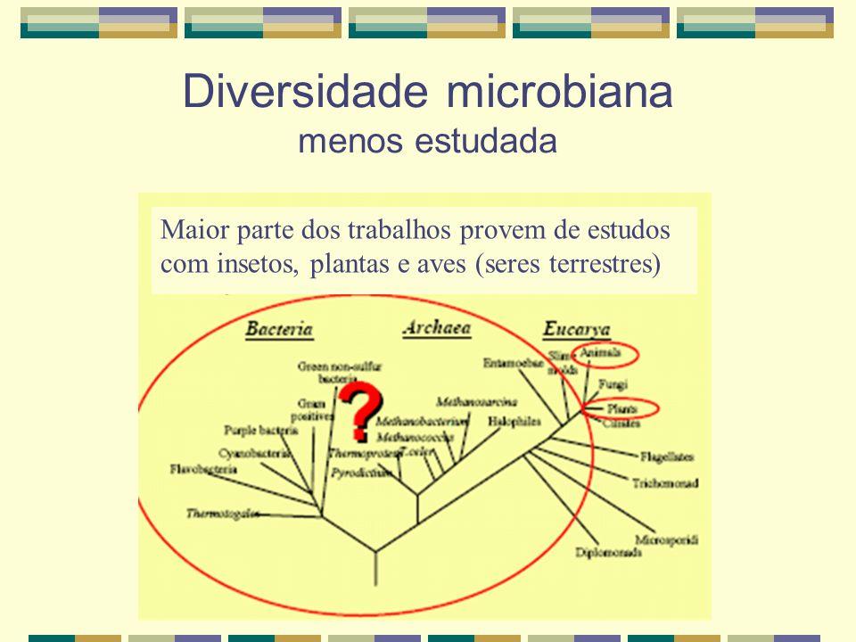 Diversidade microbiana menos estudada