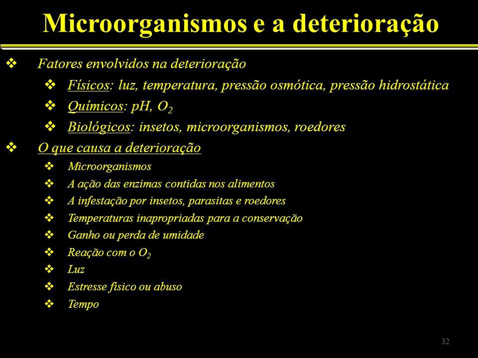 Microorganismos e a deterioração