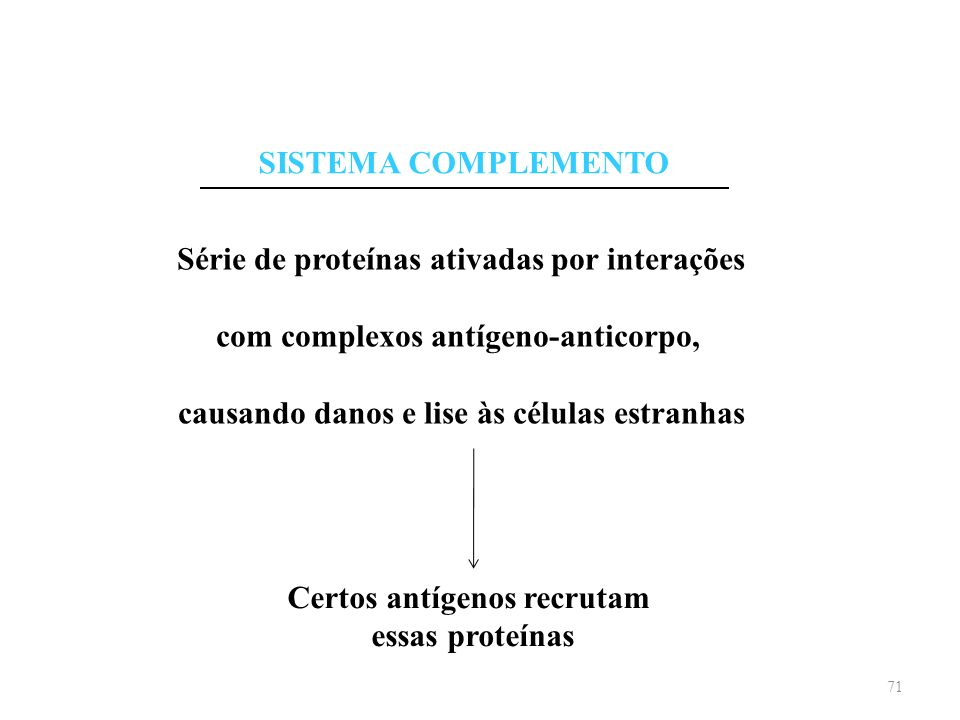 Série de proteínas ativadas por interações