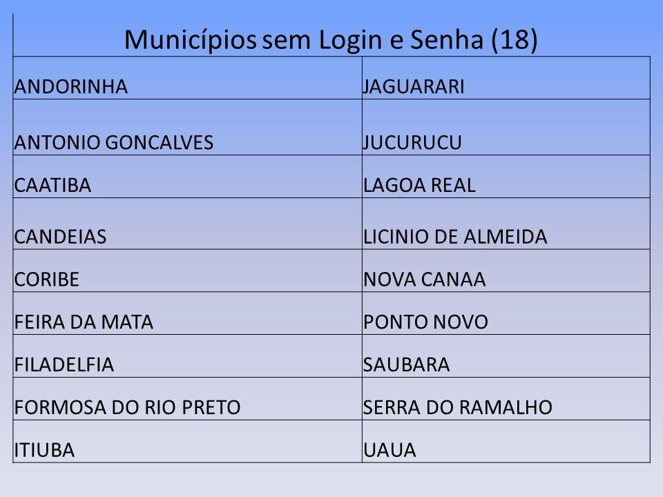 Municípios sem Login e Senha (18)