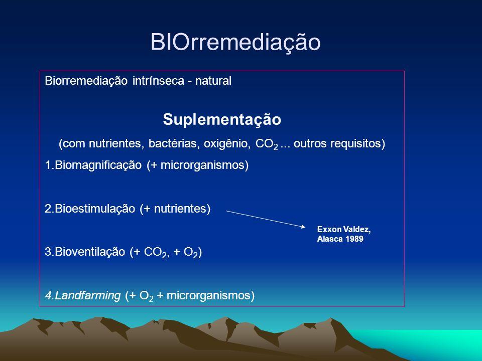 (com nutrientes, bactérias, oxigênio, CO2 ... outros requisitos)