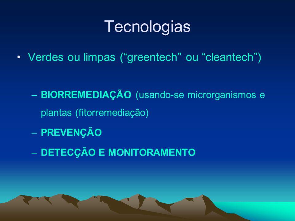 Tecnologias Verdes ou limpas ( greentech ou cleantech )