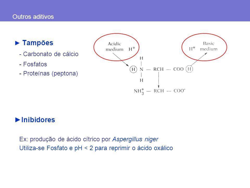 ►Inibidores Outros aditivos ► Tampões - Carbonato de cálcio - Fosfatos