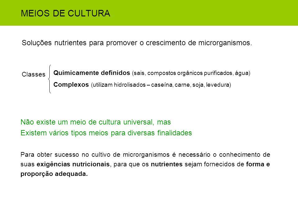 MEIOS DE CULTURA Soluções nutrientes para promover o crescimento de microrganismos. Classes.