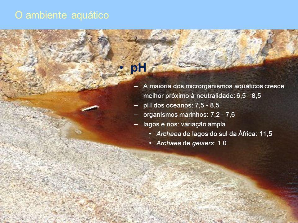 pH O ambiente aquático A maioria dos microrganismos aquáticos cresce