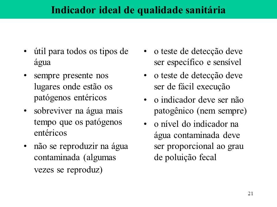 Indicador ideal de qualidade sanitária