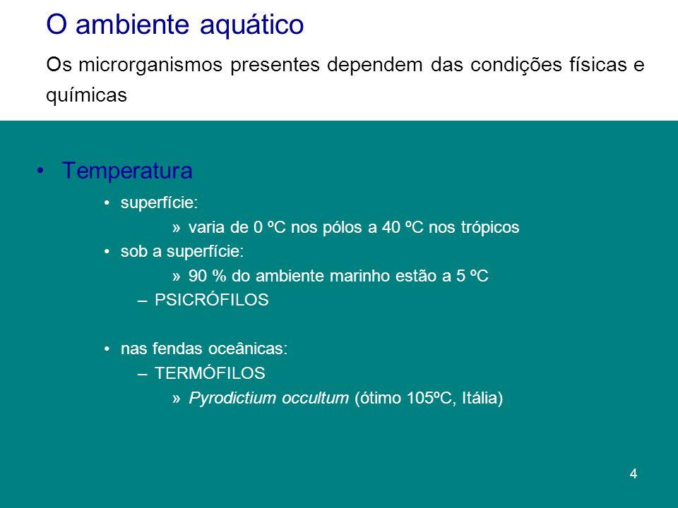Temperatura O ambiente aquático