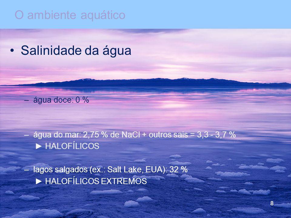 Salinidade da água O ambiente aquático água doce: 0 %