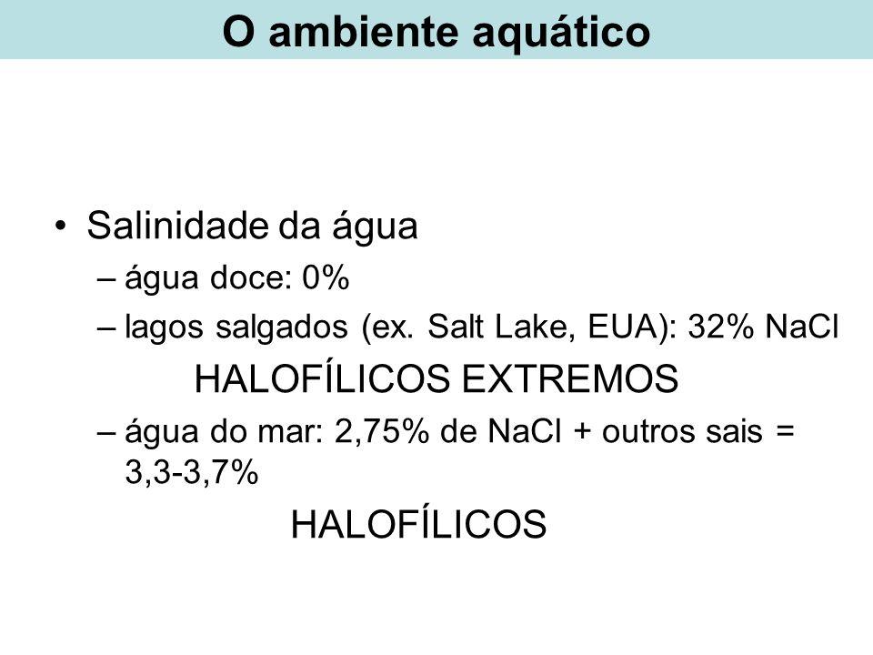 O ambiente aquático Salinidade da água HALOFÍLICOS EXTREMOS