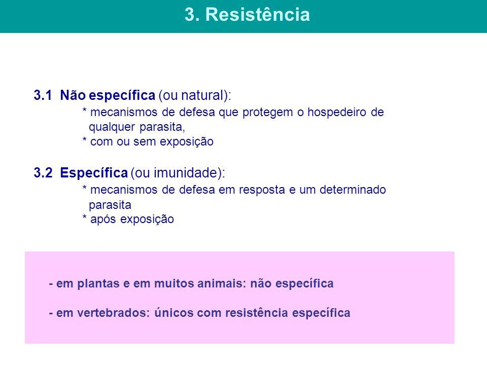 3. Resistência 3.1 Não específica (ou natural):
