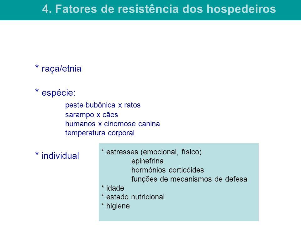 4. Fatores de resistência dos hospedeiros
