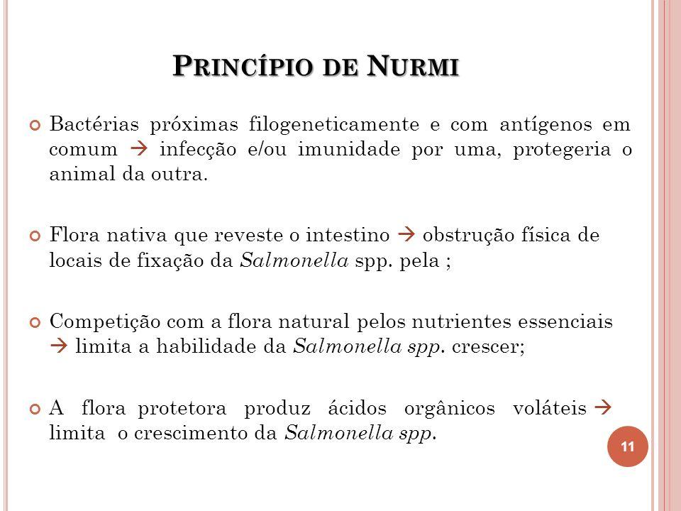 Princípio de Nurmi Bactérias próximas filogeneticamente e com antígenos em comum  infecção e/ou imunidade por uma, protegeria o animal da outra.