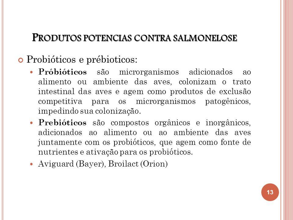 Produtos potencias contra salmonelose
