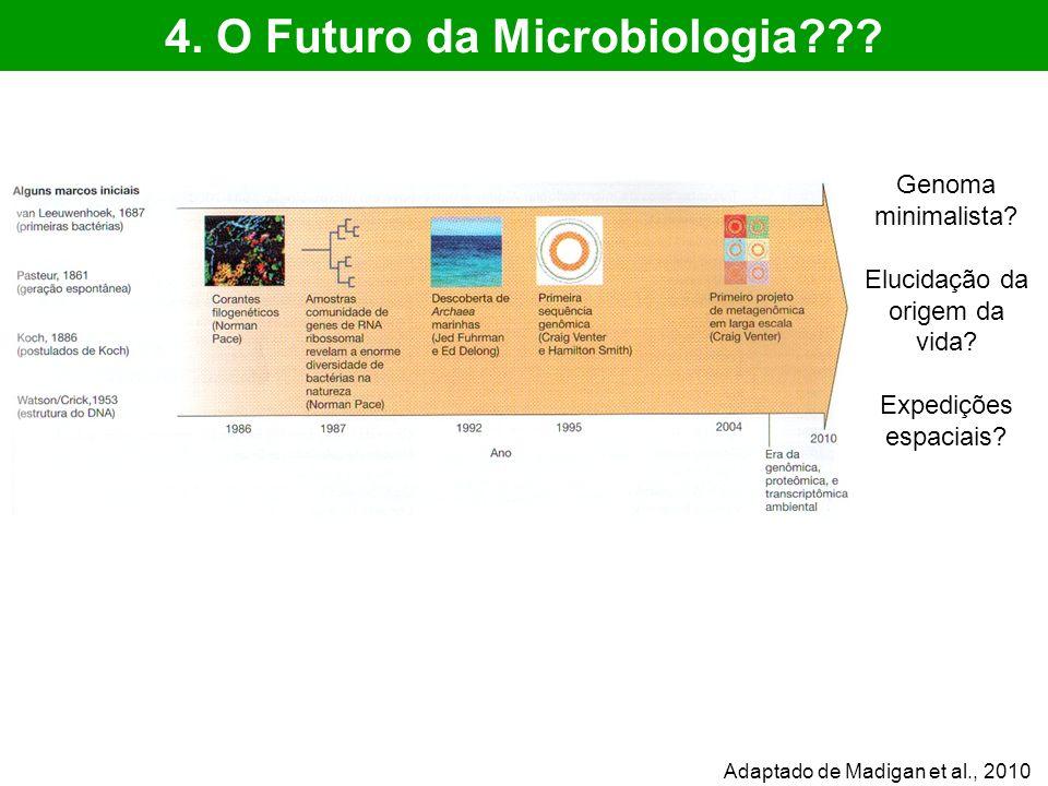 4. O Futuro da Microbiologia