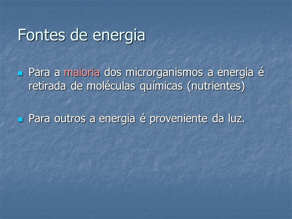 Fontes de energia Para a maioria dos microrganismos a energia é retirada de moléculas químicas (nutrientes)