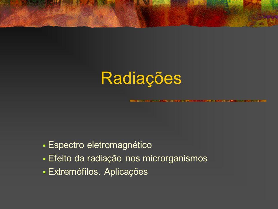 Radiações Espectro eletromagnético