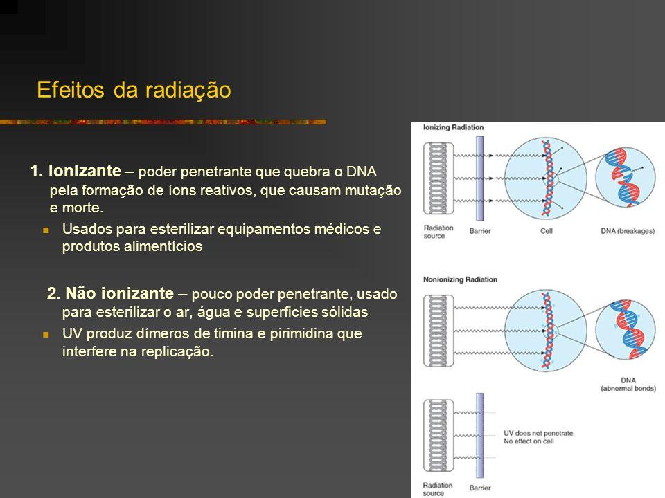 Efeitos da radiação 1. Ionizante – poder penetrante que quebra o DNA pela formação de íons reativos, que causam mutação e morte.