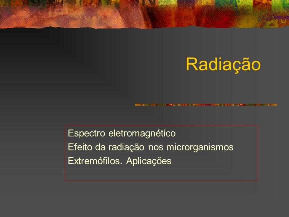 Radiação Espectro eletromagnético