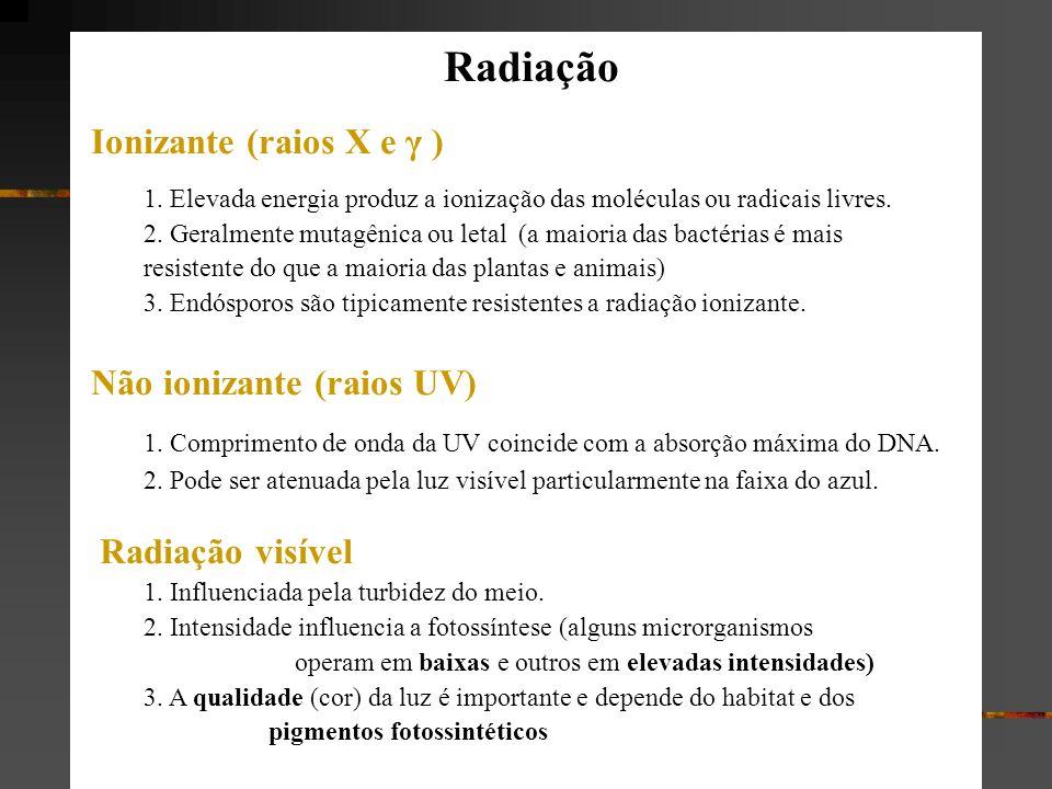Radiação Ionizante (raios X e γ ) Não ionizante (raios UV)