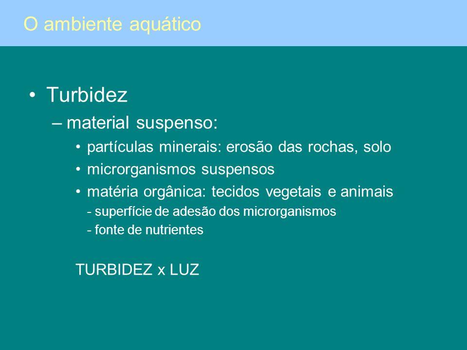 Turbidez O ambiente aquático material suspenso:
