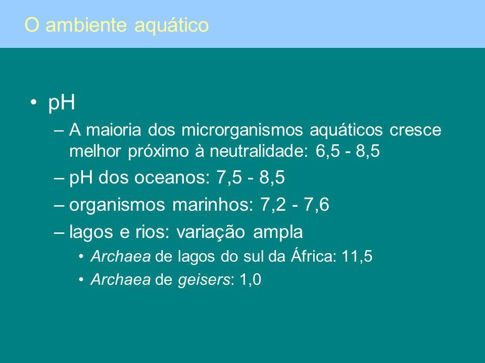 pH O ambiente aquático pH dos oceanos: 7,5 - 8,5