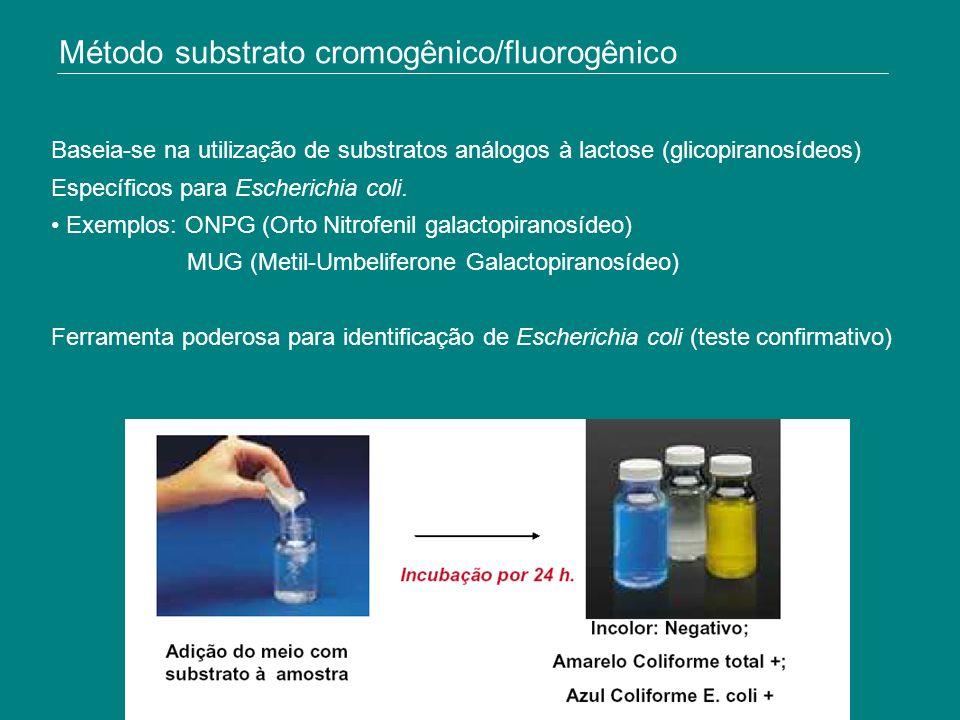 Método substrato cromogênico/fluorogênico