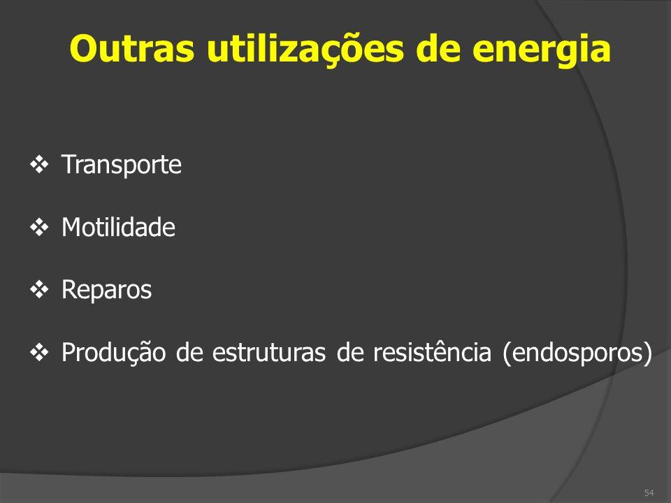 Outras utilizações de energia