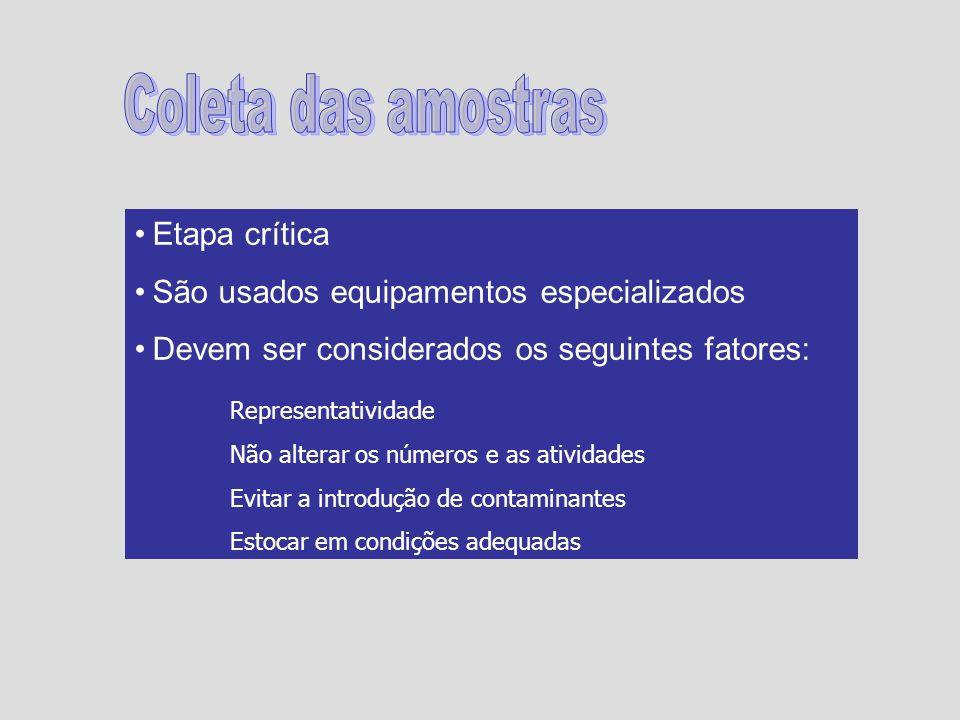 Coleta das amostras Etapa crítica