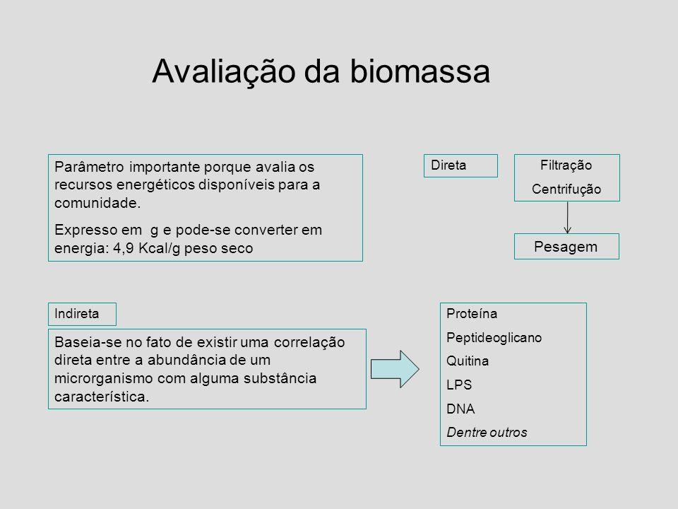 Avaliação da biomassaParâmetro importante porque avalia os recursos energéticos disponíveis para a comunidade.