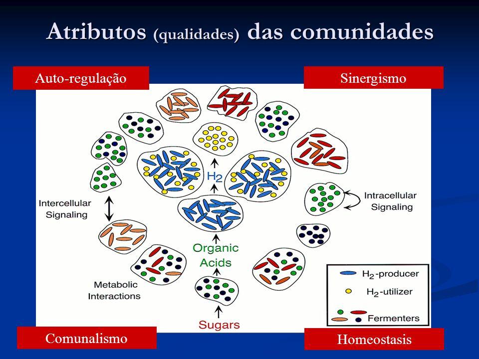 Atributos (qualidades) das comunidades