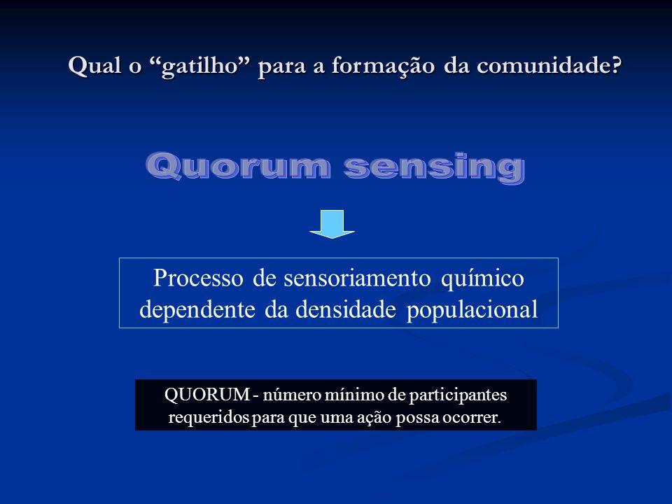 Processo de sensoriamento químico dependente da densidade populacional