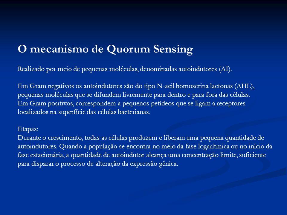 O mecanismo de Quorum Sensing Realizado por meio de pequenas moléculas, denominadas autoindutores (AI).