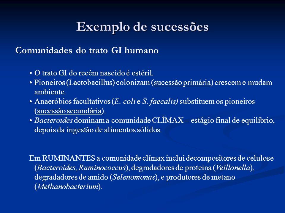 Exemplo de sucessões Comunidades do trato GI humano