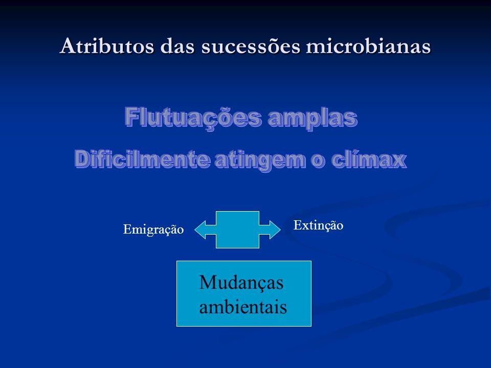 Atributos das sucessões microbianas