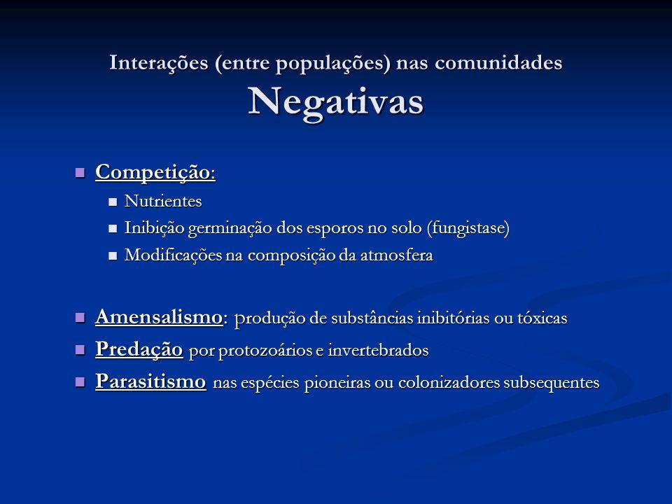 Interações (entre populações) nas comunidades Negativas