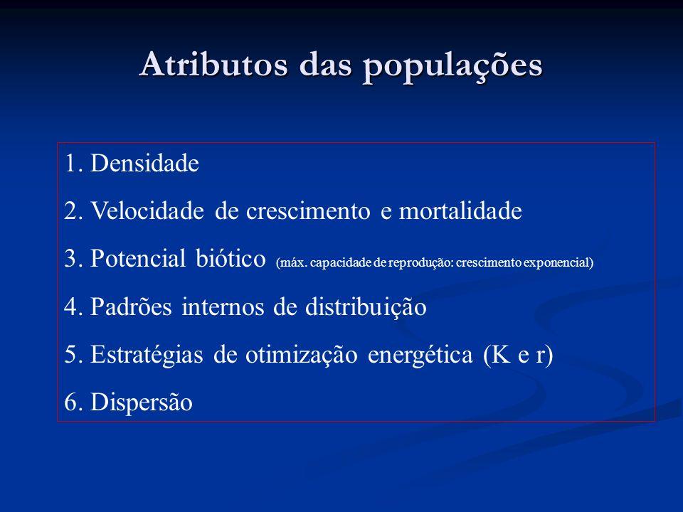 Atributos das populações